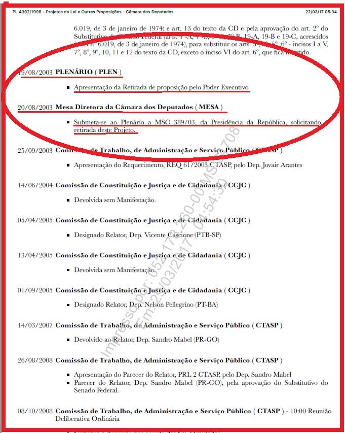 No acompanhamento da tramitação do Projeto de Lei 4.302/98 na Câmara,consta a decisão da Mesa Diretora de submeter o pedido de retirada do mesmo ao plenário, o que jamais foi feito.