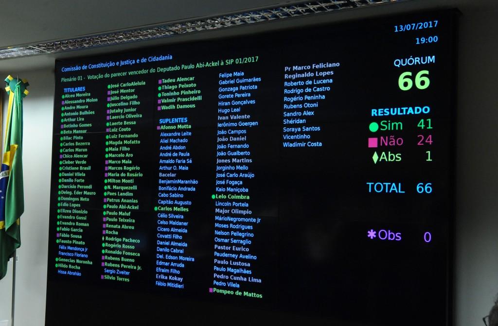 A vitória de Temer na CCJ ainda dependerá da votação na Câmara. Para ela ocorrer, são necessários 342 deputados presentes. Como conseguirá isso se seus apoiadores temem aparecer? Foto: reprodução TV Câmara
