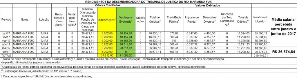 Dados extraídos do portal do Tribunal de Justiça do Rio de Janeiro